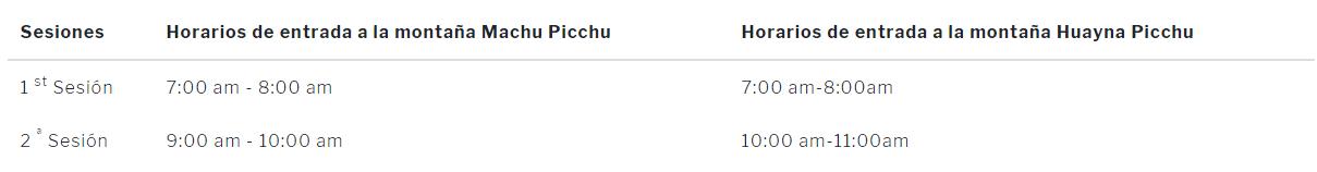 horario ingreso huayna picchu y machu picchu