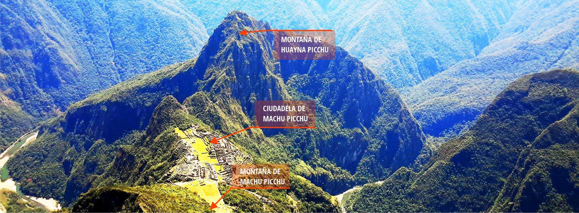 montaña machu picchu y huayna picchu cusco peru